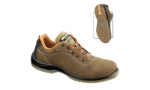 Pantofi de protectie GEA S3 SRC